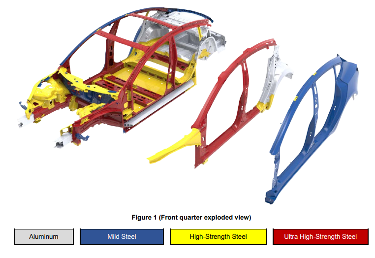 https://www.teslarati.com/tesla-model-3-body-structure-steel-aluminium-composition/