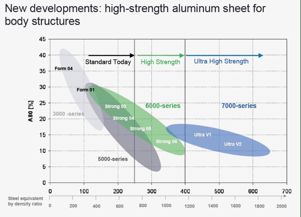 https://i2.wp.com/aluminiuminsider.com/wp-content/uploads/2019/02/aluminium-vs-steel.png